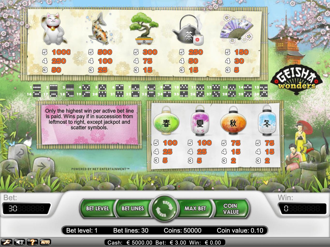 Geisha Wonders Slots - Play Geisha Wonders Slots Free Online.