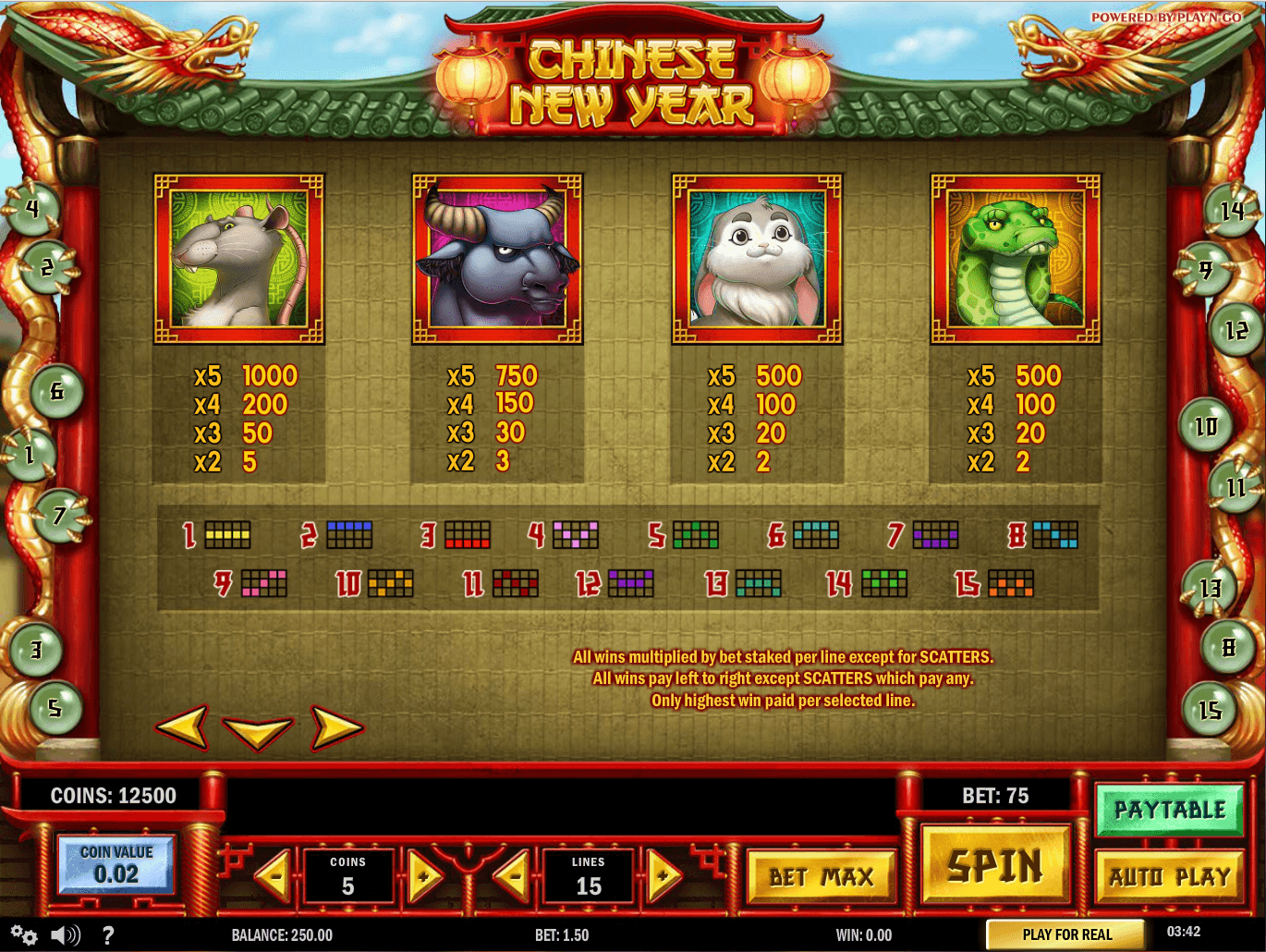 Chinese new year slot review biocorpaavc Gallery