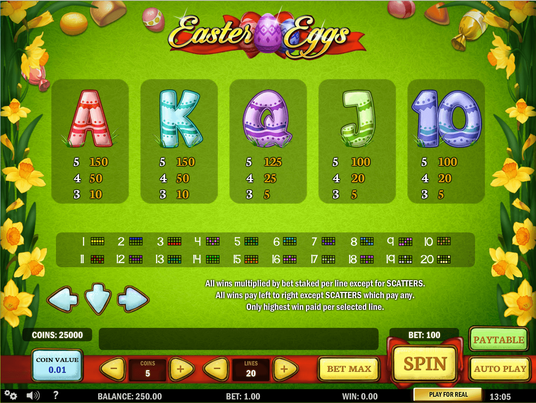 Easter eggs slot review