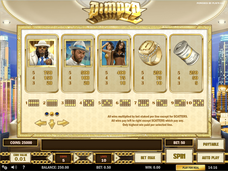 Pokies gambling